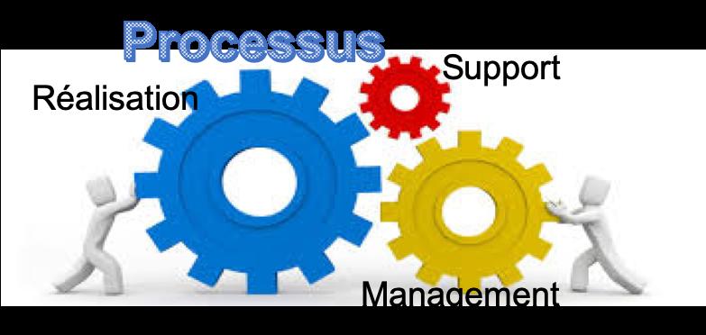 Processus qualité